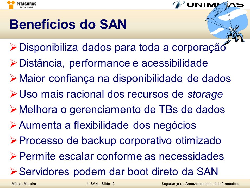 Márcio Moreira4. SAN – Slide 13Segurança no Armazenamento de Informações Benefícios do SAN Disponibiliza dados para toda a corporação Distância, perfo