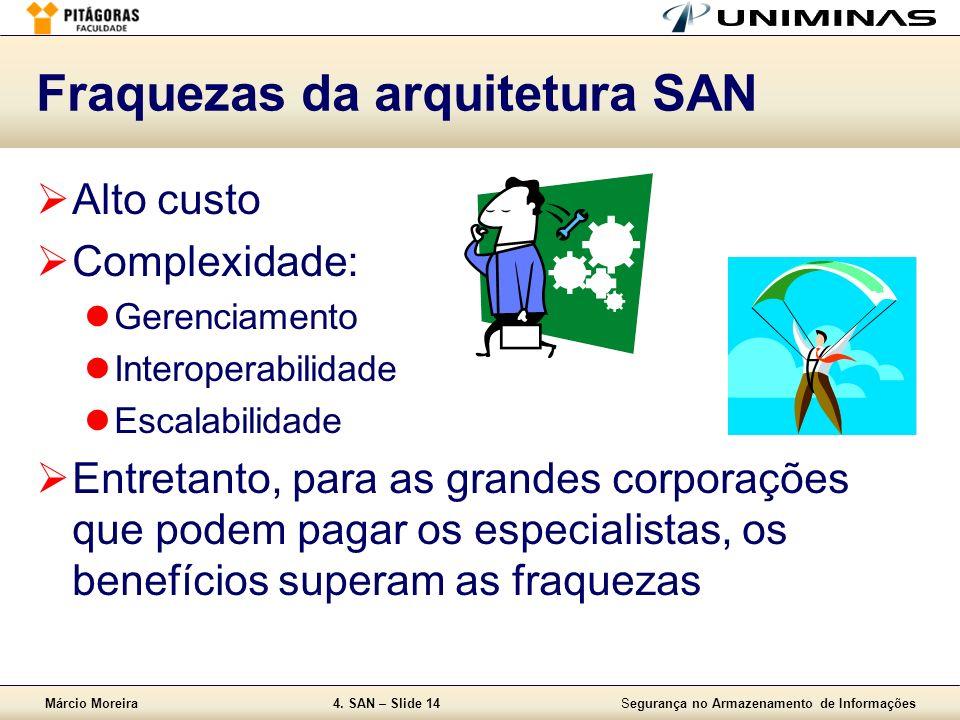 Márcio Moreira4. SAN – Slide 14Segurança no Armazenamento de Informações Fraquezas da arquitetura SAN Alto custo Complexidade: Gerenciamento Interoper
