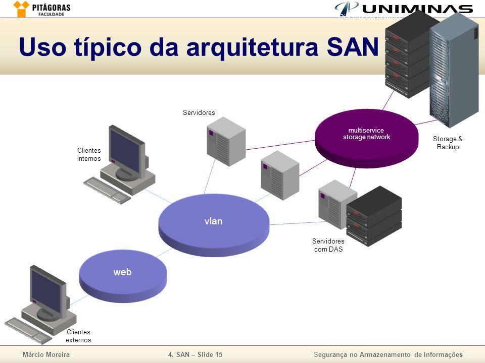 Márcio Moreira4. SAN – Slide 15Segurança no Armazenamento de Informações Uso típico da arquitetura SAN multiservice storage network Servidores web vla