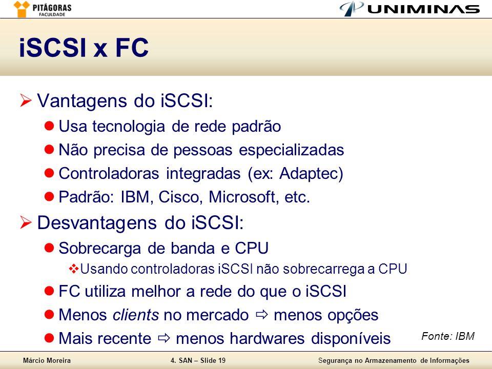 Márcio Moreira4. SAN – Slide 19Segurança no Armazenamento de Informações iSCSI x FC Vantagens do iSCSI: Usa tecnologia de rede padrão Não precisa de p