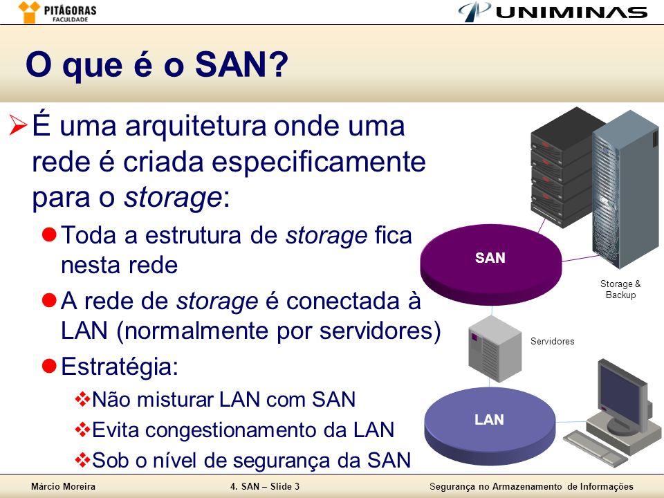 Márcio Moreira4. SAN – Slide 3Segurança no Armazenamento de Informações O que é o SAN? É uma arquitetura onde uma rede é criada especificamente para o