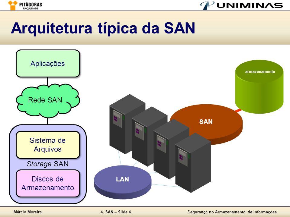 Márcio Moreira4. SAN – Slide 4Segurança no Armazenamento de Informações Arquitetura típica da SAN SAN LAN armazenamento Storage SAN Aplicações Sistema