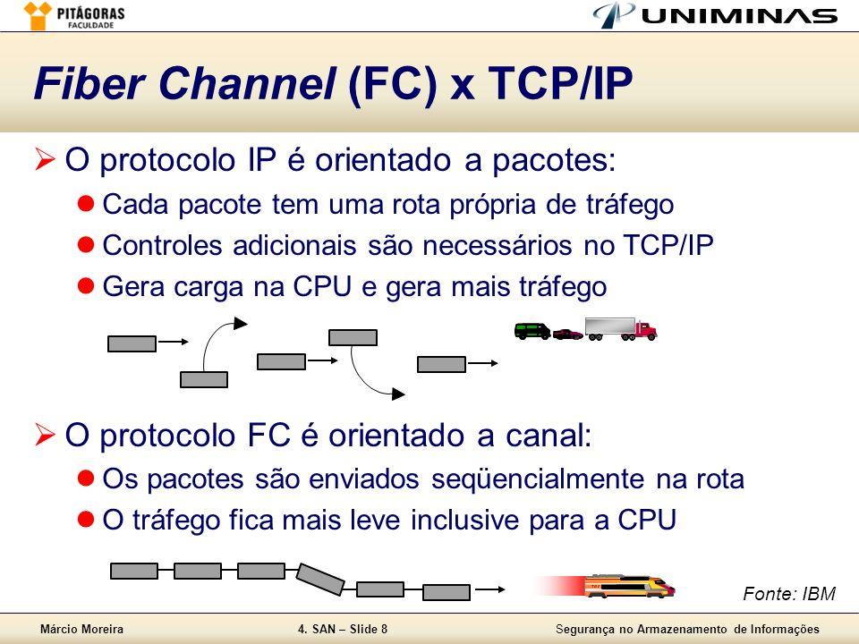 Márcio Moreira4. SAN – Slide 8Segurança no Armazenamento de Informações Fiber Channel (FC) x TCP/IP O protocolo IP é orientado a pacotes: Cada pacote