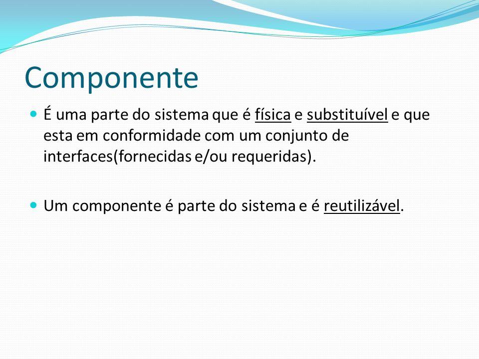 Componente É uma parte do sistema que é física e substituível e que esta em conformidade com um conjunto de interfaces(fornecidas e/ou requeridas). Um