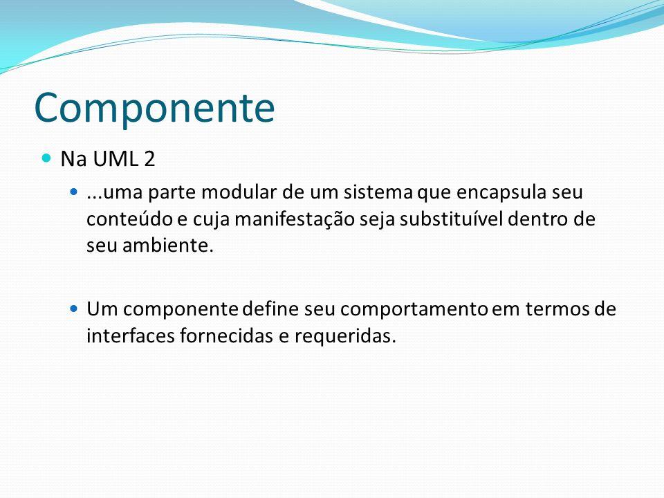 Componente Na UML 2...uma parte modular de um sistema que encapsula seu conteúdo e cuja manifestação seja substituível dentro de seu ambiente. Um comp