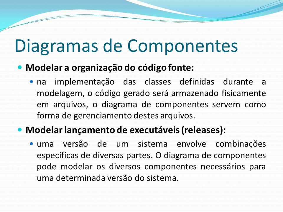 Diagramas de Componentes Modelar a organização do código fonte: na implementação das classes definidas durante a modelagem, o código gerado será armaz