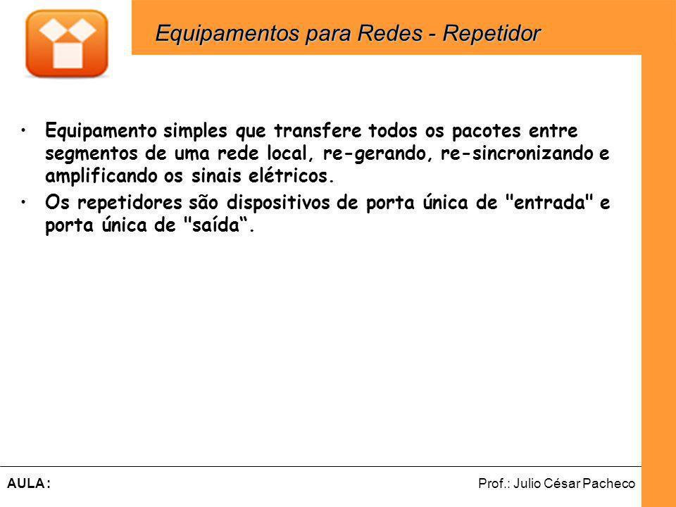 Ferramentas de Desenvolvimento Web Prof.: Julio César PachecoAULA : Equipamento simples que transfere todos os pacotes entre segmentos de uma rede local, re-gerando, re-sincronizando e amplificando os sinais elétricos.