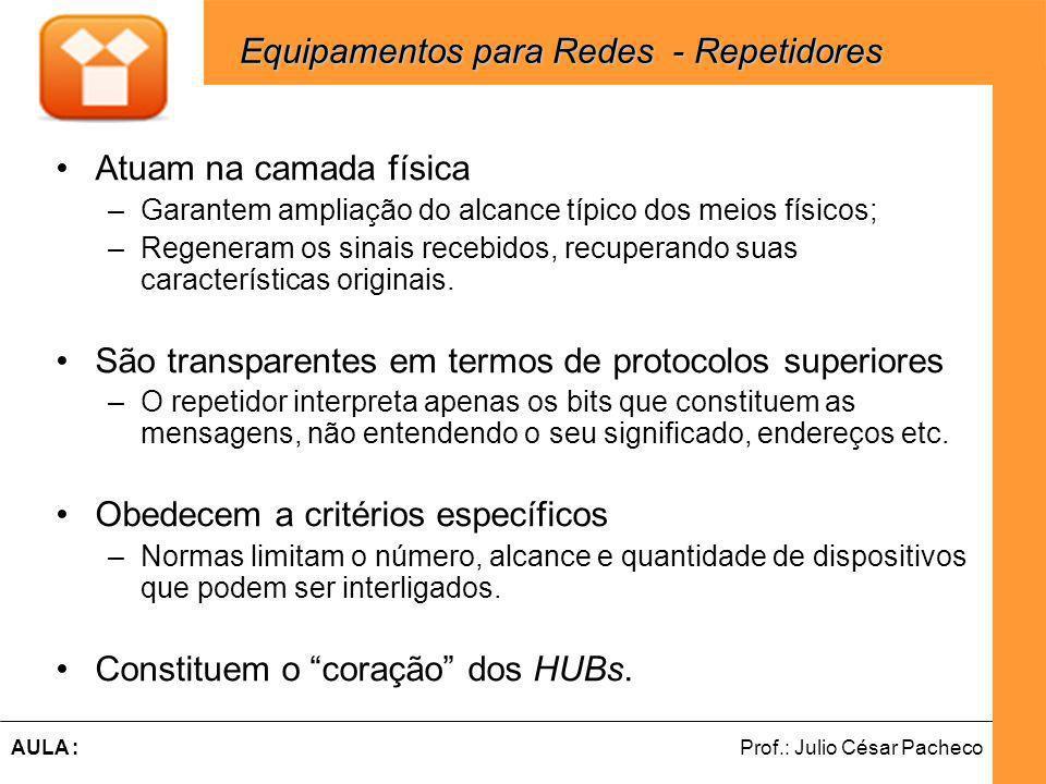 Ferramentas de Desenvolvimento Web Prof.: Julio César PachecoAULA : Atuam na camada física –Garantem ampliação do alcance típico dos meios físicos; –Regeneram os sinais recebidos, recuperando suas características originais.