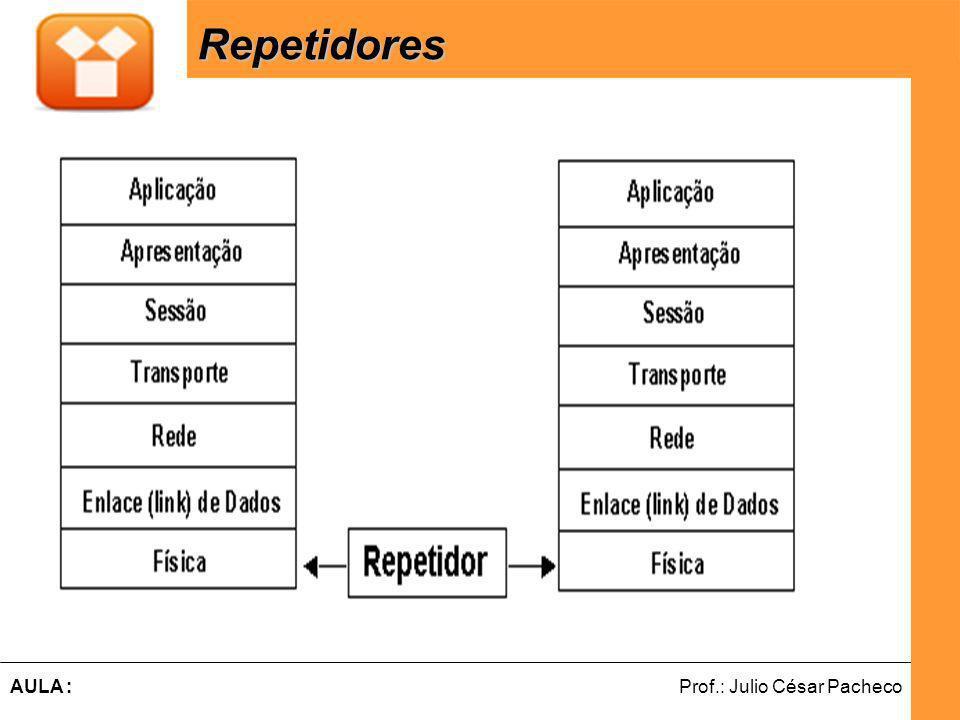 Ferramentas de Desenvolvimento Web Prof.: Julio César PachecoAULA : Repetidores