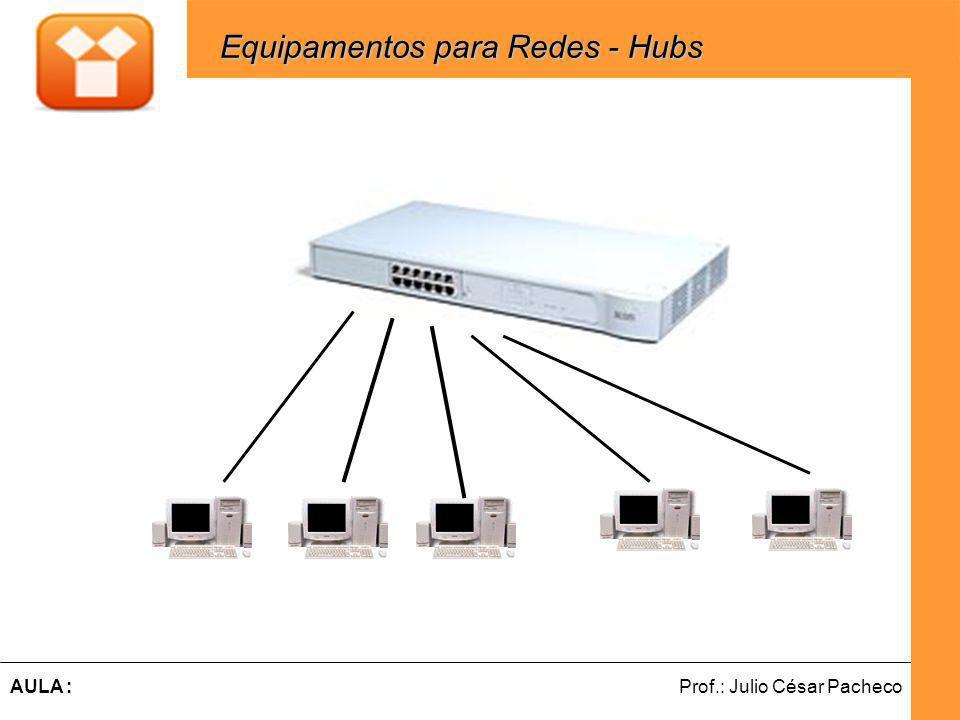 Ferramentas de Desenvolvimento Web Prof.: Julio César PachecoAULA : Equipamentos para Redes - Hubs Equipamentos para Redes - Hubs