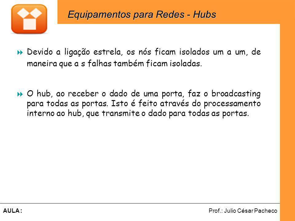 Ferramentas de Desenvolvimento Web Prof.: Julio César PachecoAULA : Devido a ligação estrela, os nós ficam isolados um a um, de maneira que a s falhas também ficam isoladas.