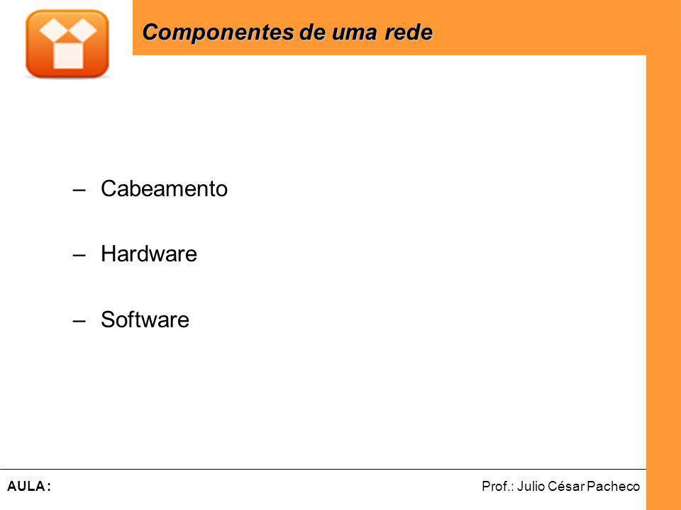 Ferramentas de Desenvolvimento Web Prof.: Julio César PachecoAULA : Componentes de uma rede Componentes de uma rede – Cabeamento – Hardware – Software