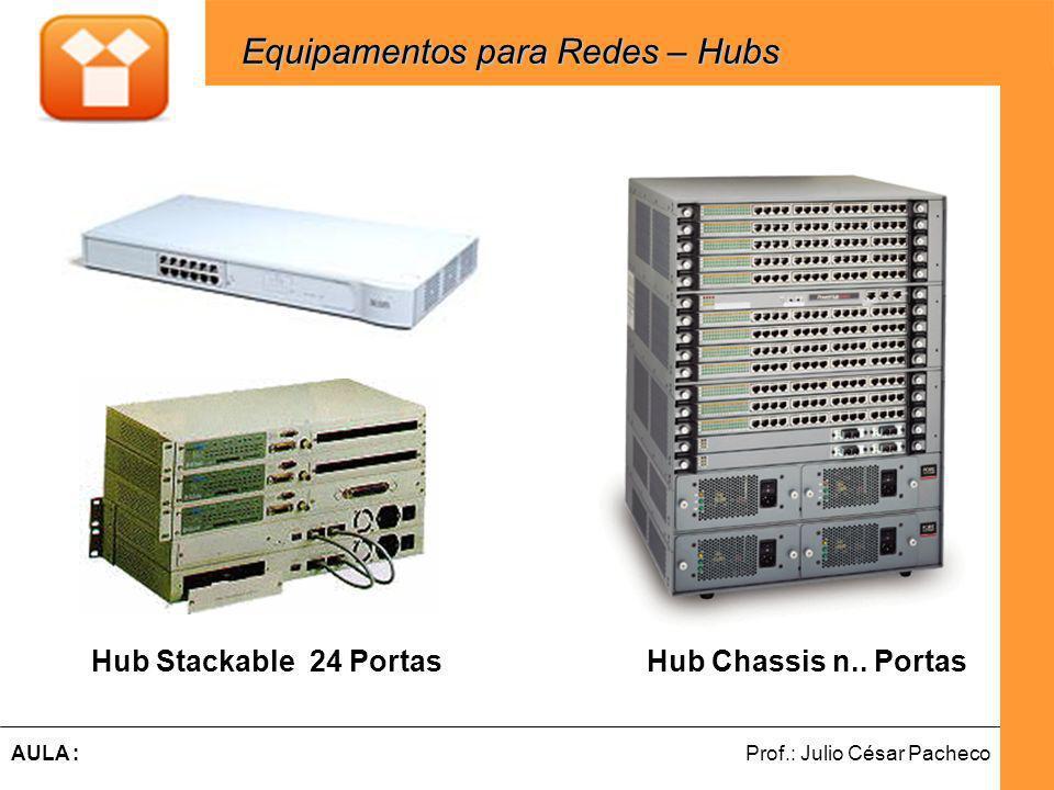Ferramentas de Desenvolvimento Web Prof.: Julio César PachecoAULA : Hub Stackable 24 Portas Hub Chassis n..