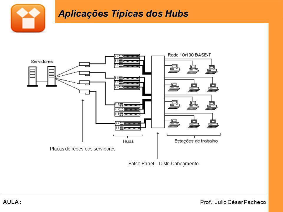 Ferramentas de Desenvolvimento Web Prof.: Julio César PachecoAULA : Placas de redes dos servidores Patch Panel – Distr.