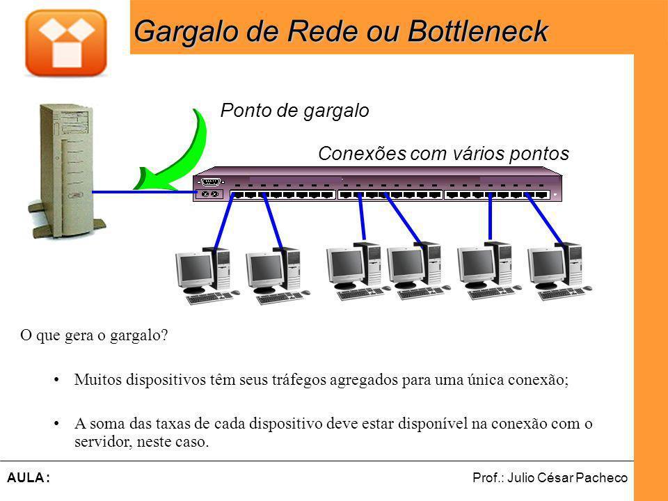 Ferramentas de Desenvolvimento Web Prof.: Julio César PachecoAULA : Gargalo de Rede ou Bottleneck Ponto de gargalo Conexões com vários pontos O que gera o gargalo.
