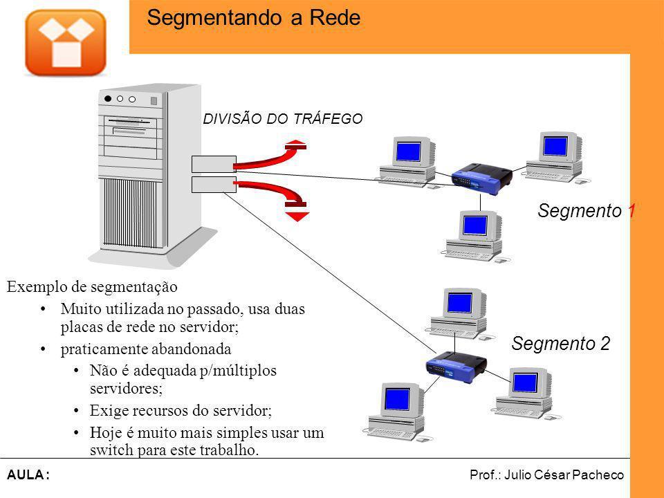 Ferramentas de Desenvolvimento Web Prof.: Julio César PachecoAULA : Segmentando a Rede Segmento 1 Segmento 2 DIVISÃO DO TRÁFEGO Exemplo de segmentação Muito utilizada no passado, usa duas placas de rede no servidor; praticamente abandonada Não é adequada p/múltiplos servidores; Exige recursos do servidor; Hoje é muito mais simples usar um switch para este trabalho.