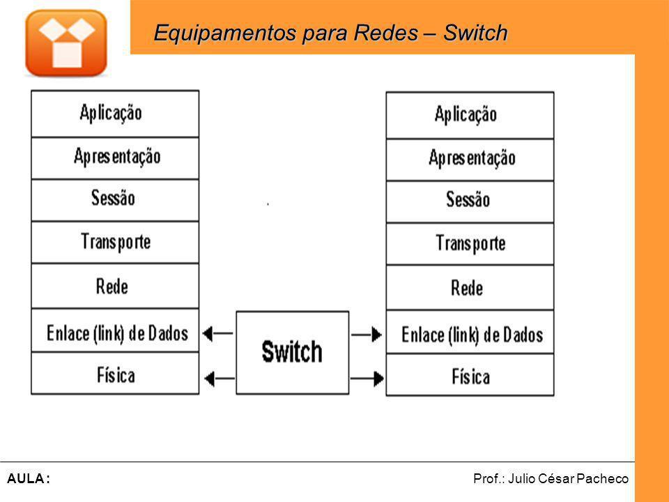 Ferramentas de Desenvolvimento Web Prof.: Julio César PachecoAULA : Equipamentos para Redes – Switch Equipamentos para Redes – Switch
