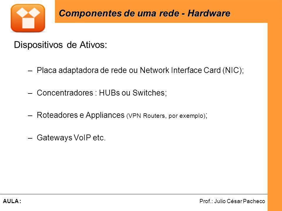 Ferramentas de Desenvolvimento Web Prof.: Julio César PachecoAULA : Dispositivos de Ativos: –Placa adaptadora de rede ou Network Interface Card (NIC); –Concentradores : HUBs ou Switches; –Roteadores e Appliances (VPN Routers, por exemplo) ; –Gateways VoIP etc.