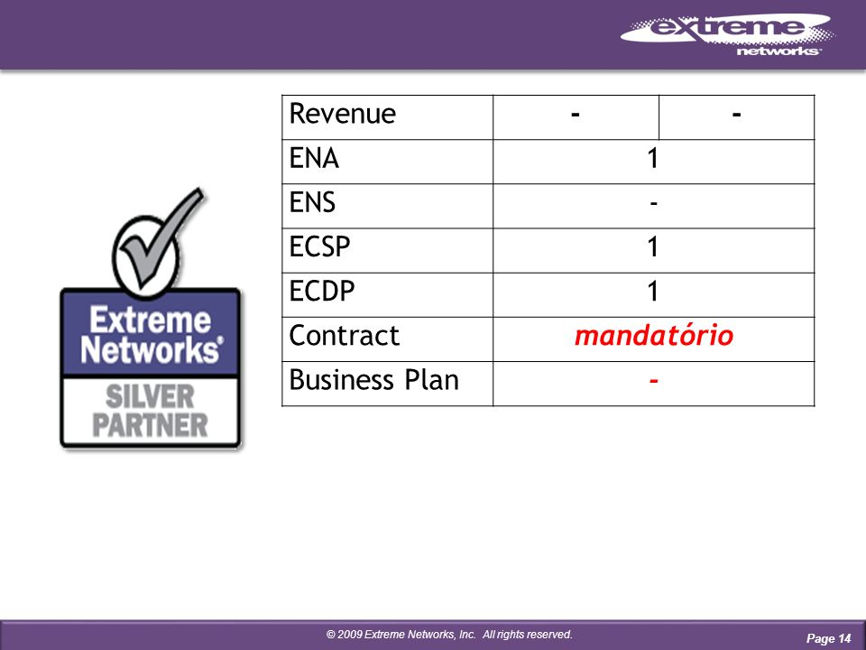 Page 14 Revenue-- ENA1 ENS- ECSP1 ECDP1 Contractmandatório Business Plan- © 2009 Extreme Networks, Inc. All rights reserved.