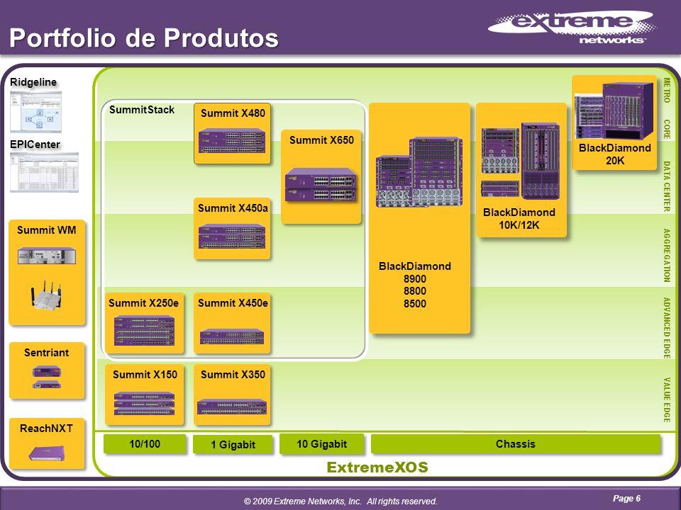 Core Edge Data Center Scalability sob Demanda Summit X650-24t Summit X450a-48t BlackDiamond ® 8810 BlackDiamond 8810 Summit ® X250e-48p Summit X450e-48p Summit X250e-48t Server Rack © 2009 Extreme Networks, Inc.
