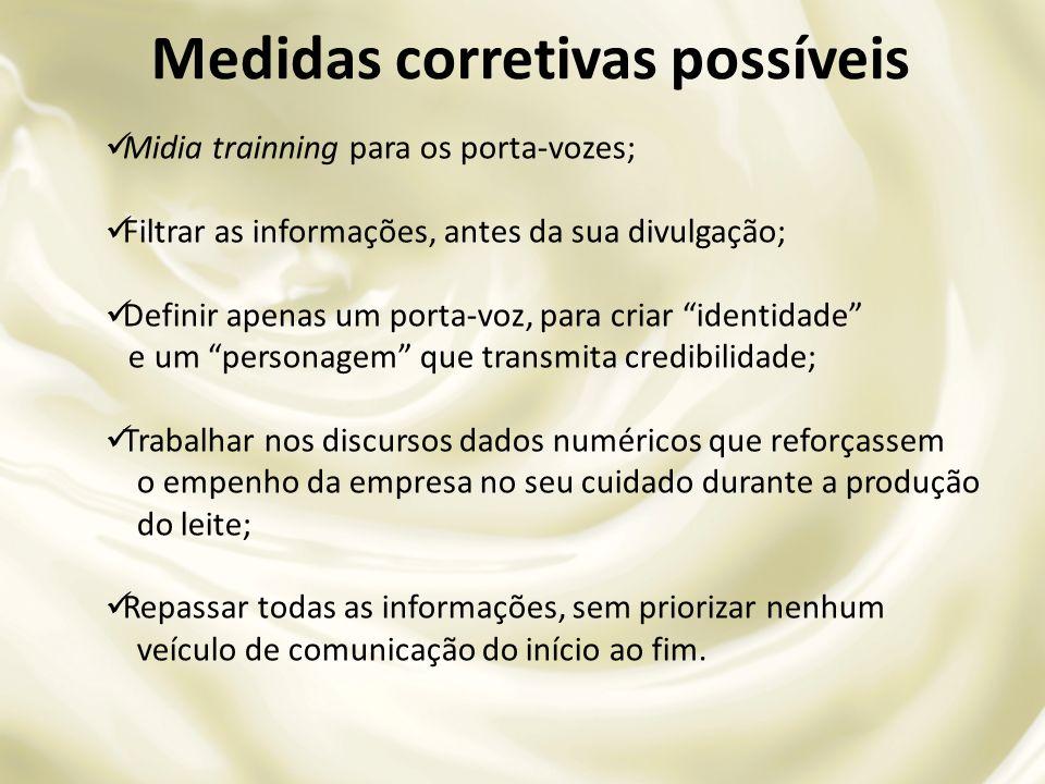 Midia trainning para os porta-vozes; Filtrar as informações, antes da sua divulgação; Definir apenas um porta-voz, para criar identidade e um personag
