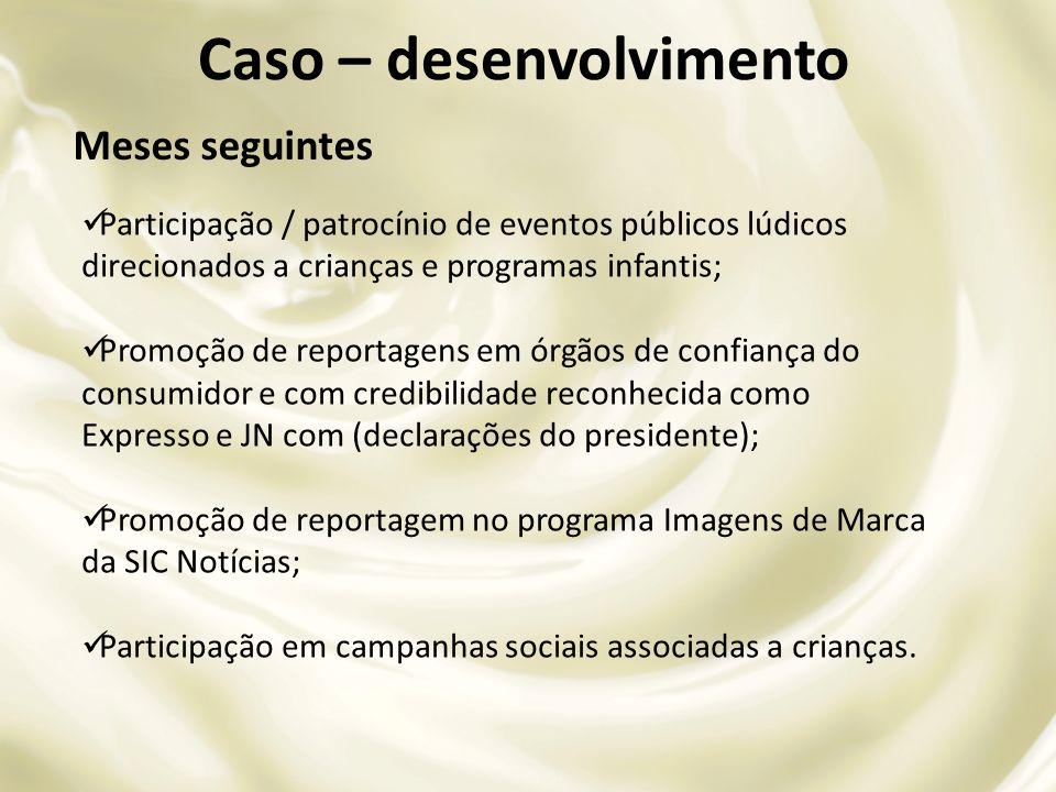 Participação / patrocínio de eventos públicos lúdicos direcionados a crianças e programas infantis; Promoção de reportagens em órgãos de confiança do