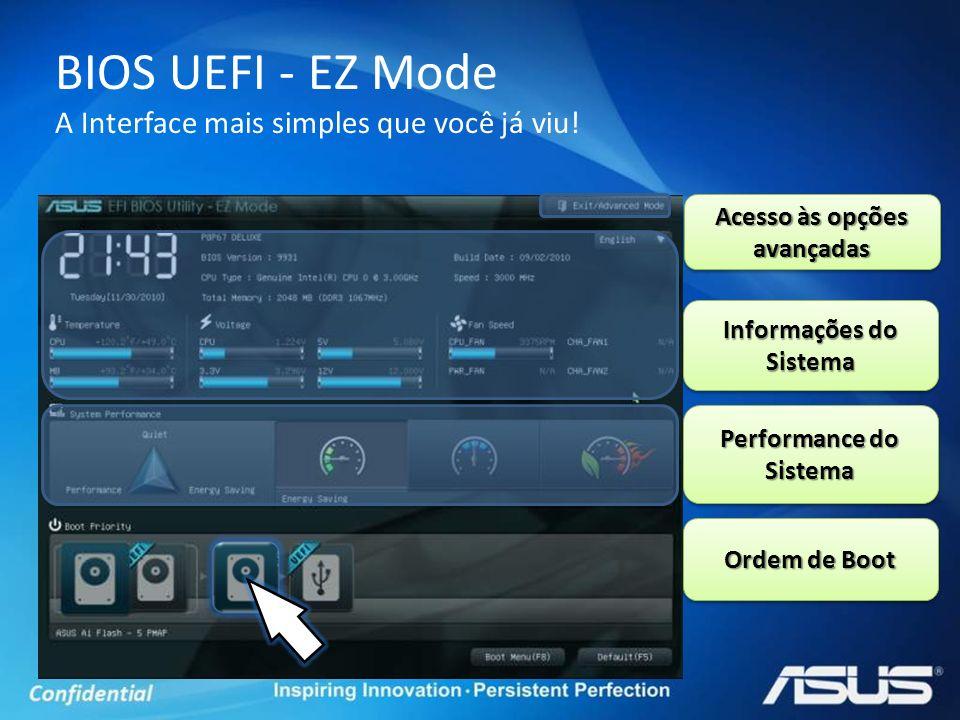 Ordem de Boot Performance do Sistema Informações do Sistema Acesso às opções avançadas BIOS UEFI - EZ Mode A Interface mais simples que você já viu!