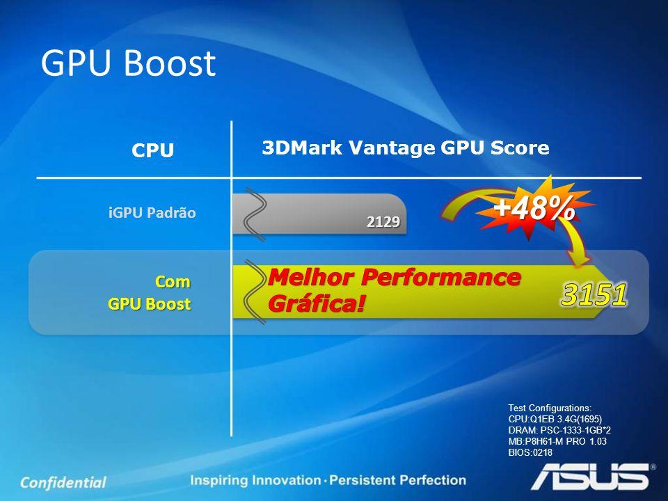 iGPU Padrão Com GPU Boost 3DMark Vantage GPU Score CPU 2129 +48% Test Configurations: CPU:Q1EB 3.4G(1695) DRAM: PSC-1333-1GB*2 MB:P8H61-M PRO 1.03 BIO