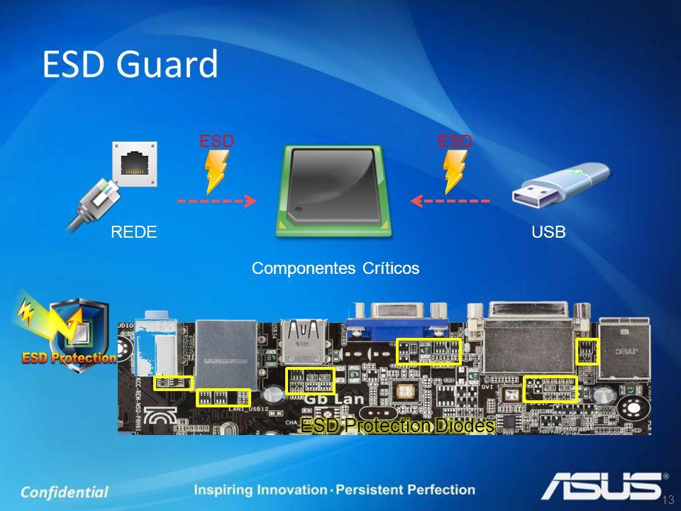 13 ESD REDEUSB Componentes Críticos ESD Guard