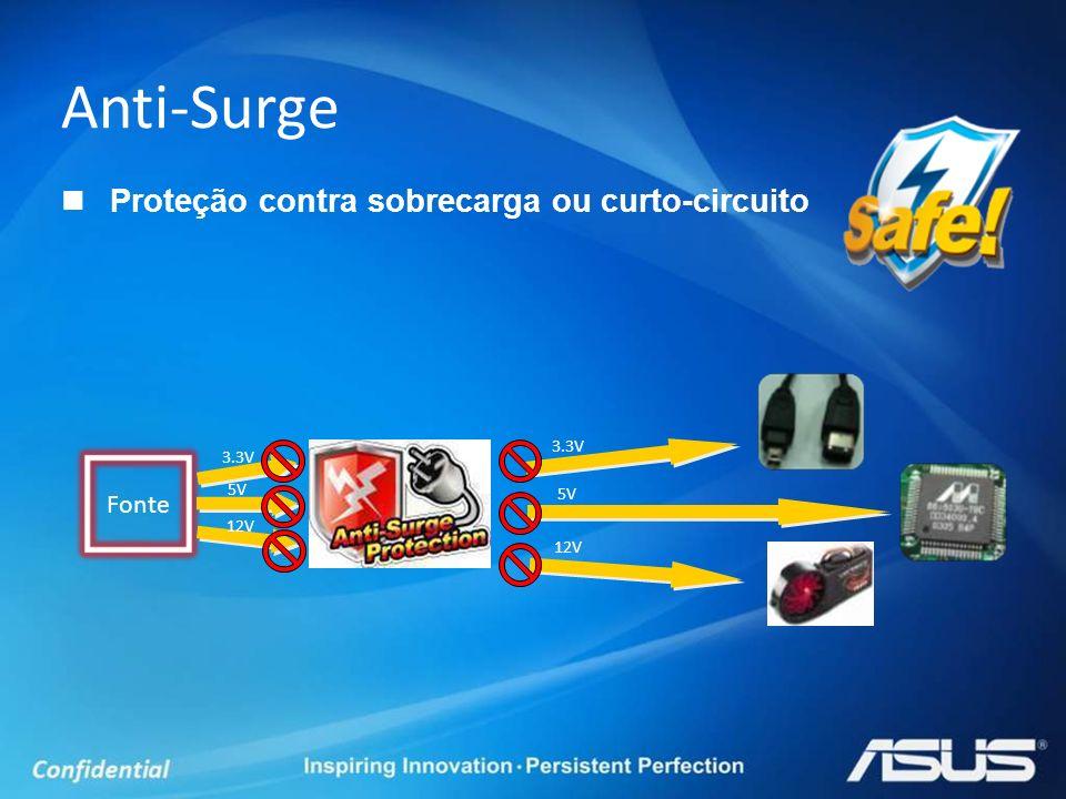 Anti-Surge Proteção contra sobrecarga ou curto-circuito Fonte 3.3V 5V 12V 5V 12V