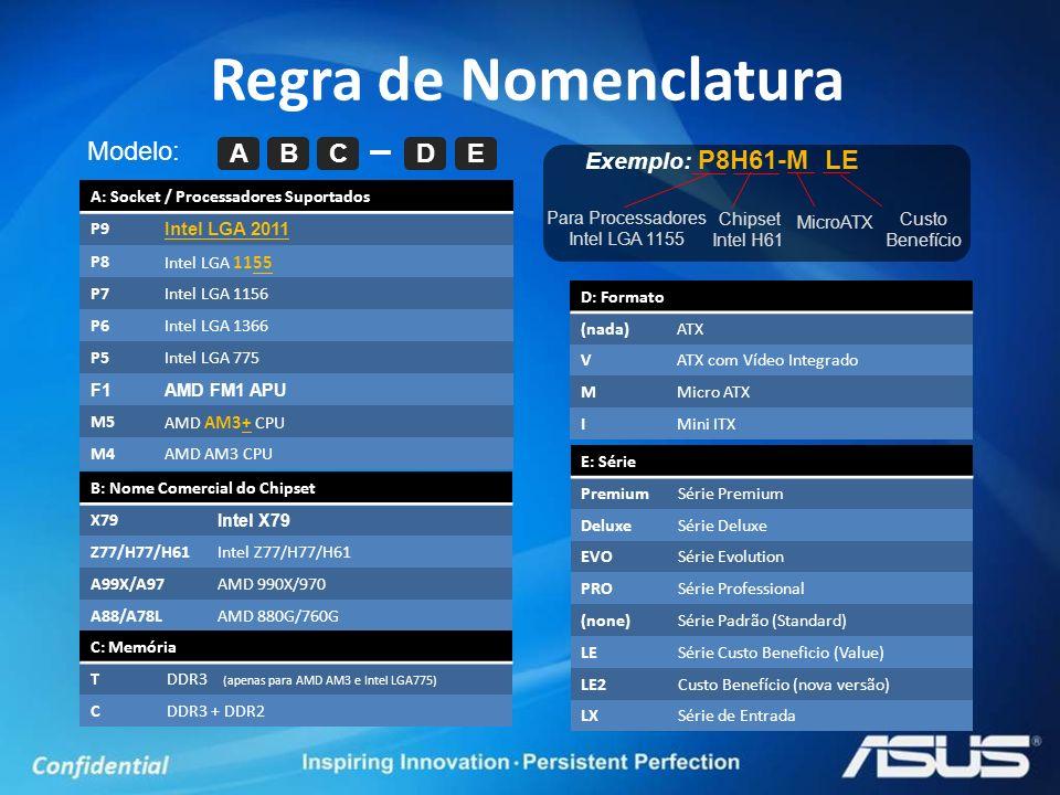 B: Nome Comercial do Chipset X79 Intel X79 Z77/H77/H61Intel Z77/H77/H61 A99X/A97AMD 990X/970 A88/A78LAMD 880G/760G C: Memória TDDR3 (apenas para AMD A