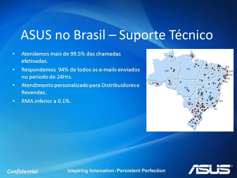 ASUS no Brasil – Suporte Técnico Atendemos mais de 99.5% das chamadas efetivadas. Respondemos 94% de todos os e-mails enviados no período de 24Hrs. At