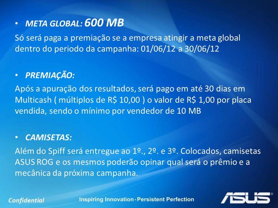 META GLOBAL: 600 MB Só será paga a premiação se a empresa atingir a meta global dentro do periodo da campanha: 01/06/12 a 30/06/12 PREMIAÇÃO: Após a a