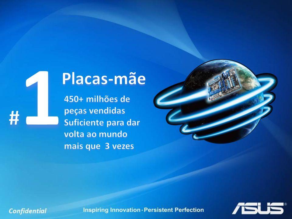 B: Nome Comercial do Chipset X79 Intel X79 Z77/H77/H61Intel Z77/H77/H61 A99X/A97AMD 990X/970 A88/A78LAMD 880G/760G C: Memória TDDR3 (apenas para AMD AM3 e Intel LGA775) CDDR3 + DDR2 E: Série PremiumSérie Premium DeluxeSérie Deluxe EVOSérie Evolution PROSérie Professional (none)Série Padrão (Standard) LESérie Custo Beneficio (Value) LE2Custo Benefício (nova versão) LXSérie de Entrada A: Socket / Processadores Suportados P9 Intel LGA 2011 P8 Intel LGA 1155 P7Intel LGA 1156 P6Intel LGA 1366 P5Intel LGA 775 F1AMD FM1 APU M5 AMD AM3+ CPU M4AMD AM3 CPU D: Formato (nada)ATX VATX com Vídeo Integrado MMicro ATX IMini ITX Modelo: ACBDE Regra de Nomenclatura Exemplo: P8H61-M LE Para Processadores Intel LGA 1155 Chipset Intel H61 Custo Benefício MicroATX