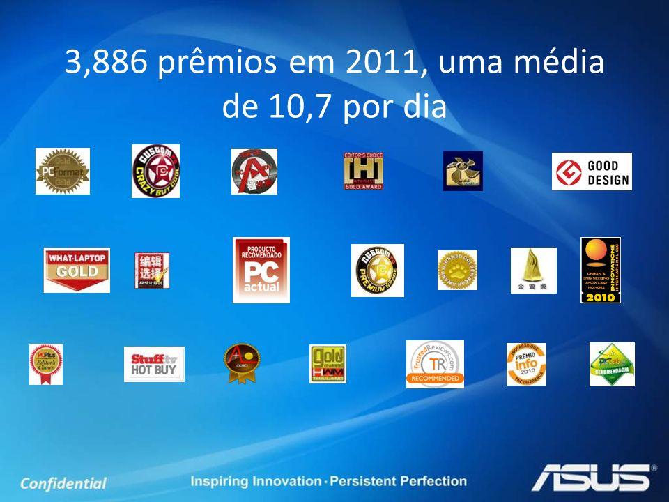 ASUS no Brasil 91 funcionários Sede na Vila Mariana – São Paulo Escritório estabelecido em 2008 Mais de 10 distribuidores e mais de 3000 revendas Fabricação local de notebooks, netbooks, placas-mãe e placas de vídeo