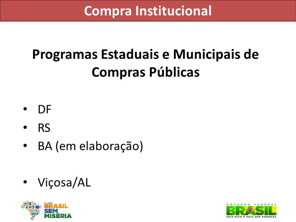 Programas Estaduais e Municipais de Compras Públicas DF RS BA (em elaboração) Viçosa/AL Compra Institucional