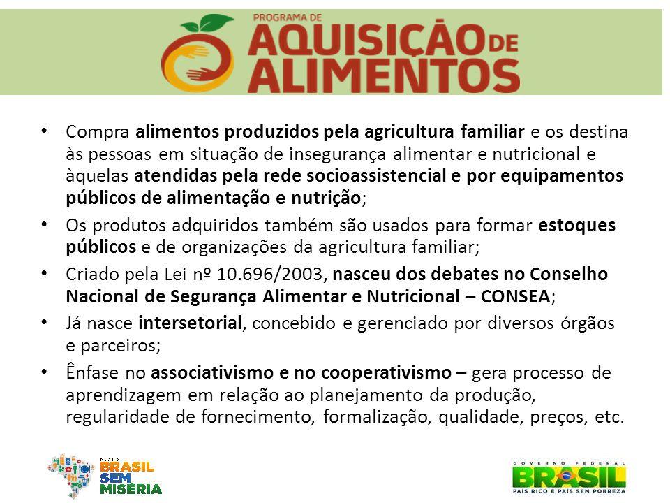 Compra alimentos produzidos pela agricultura familiar e os destina às pessoas em situação de insegurança alimentar e nutricional e àquelas atendidas p