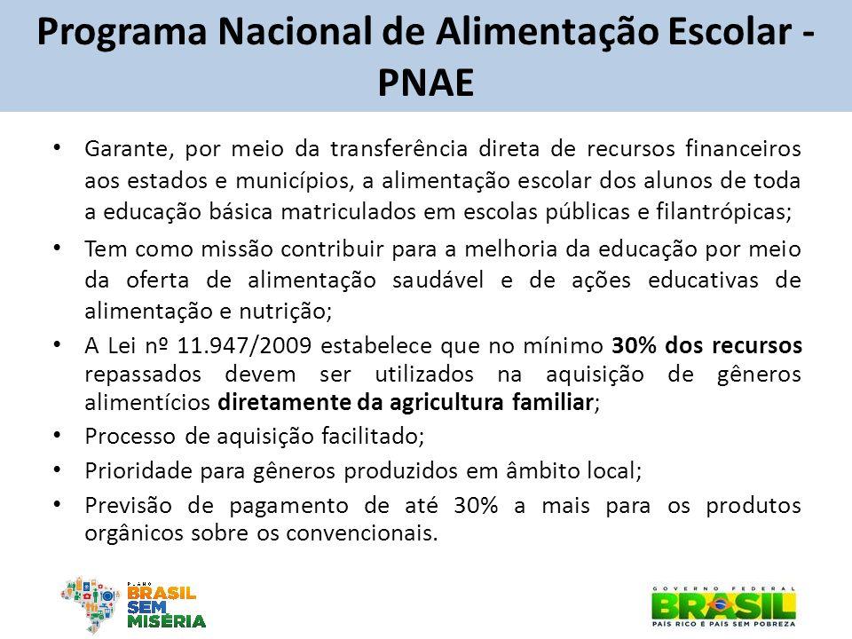Programa Nacional de Alimentação Escolar - PNAE Garante, por meio da transferência direta de recursos financeiros aos estados e municípios, a alimenta
