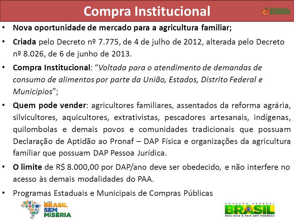 Compra Institucional Nova oportunidade de mercado para a agricultura familiar; Criada pelo Decreto nº 7.775, de 4 de julho de 2012, alterada pelo Decr