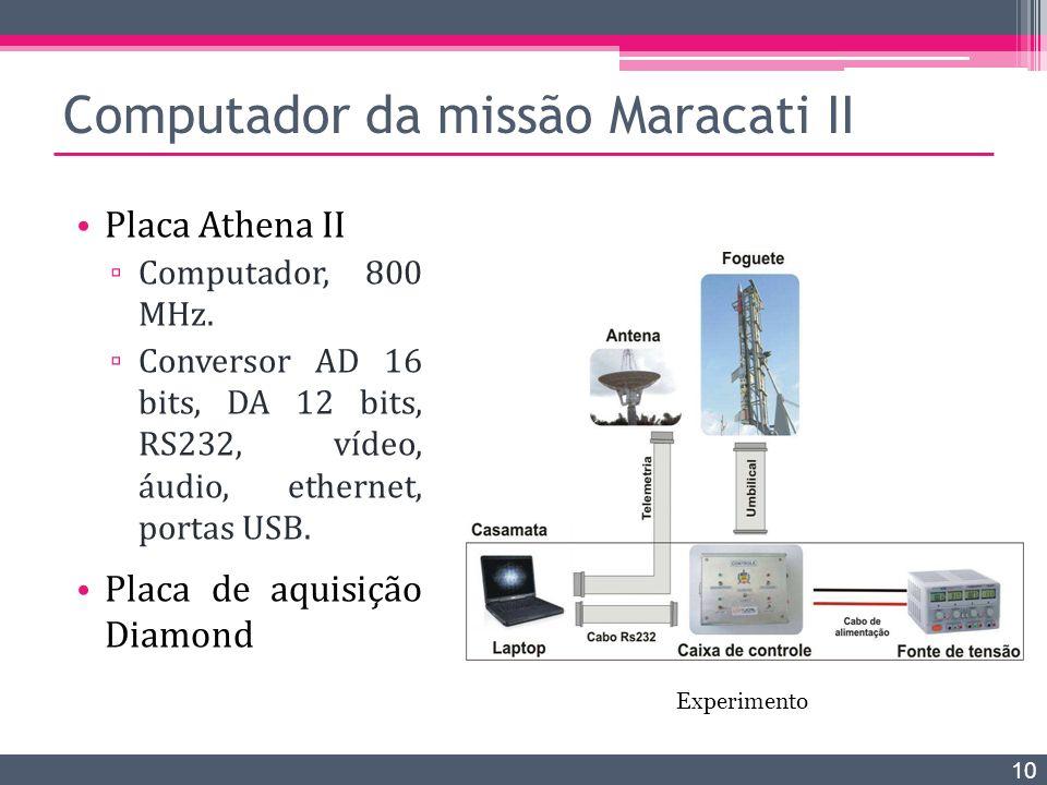 Computador da missão Maracati II Placa Athena II Computador, 800 MHz. Conversor AD 16 bits, DA 12 bits, RS232, vídeo, áudio, ethernet, portas USB. Pla