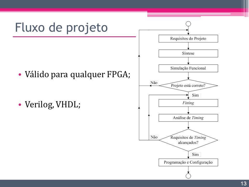 Fluxo de projeto Válido para qualquer FPGA; Verilog, VHDL; 13
