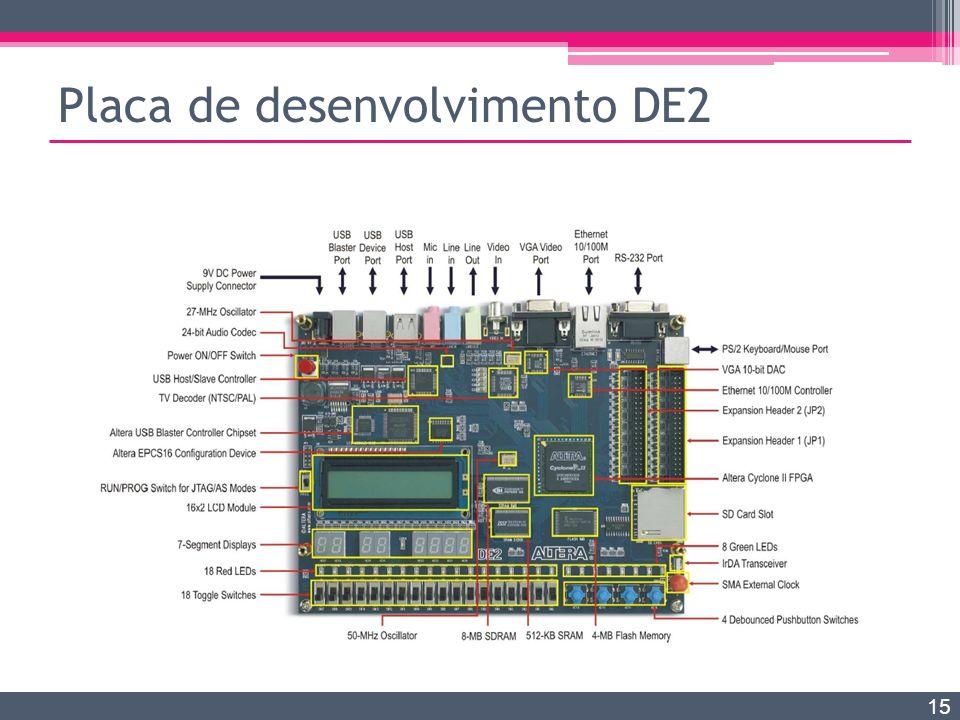 Placa de desenvolvimento DE2 15