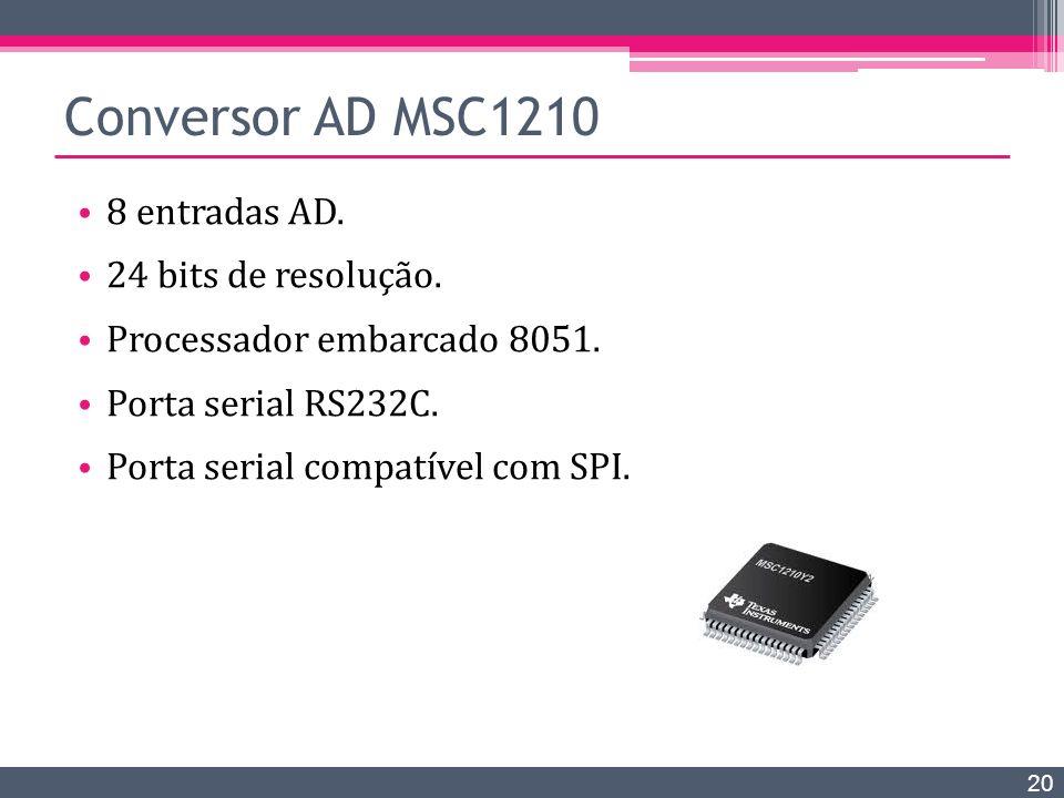 Conversor AD MSC1210 8 entradas AD. 24 bits de resolução. Processador embarcado 8051. Porta serial RS232C. Porta serial compatível com SPI. 20