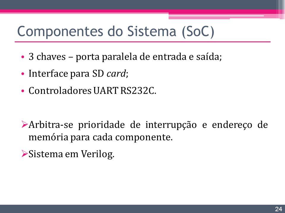Componentes do Sistema (SoC) 3 chaves – porta paralela de entrada e saída; Interface para SD card; Controladores UART RS232C. Arbitra-se prioridade de