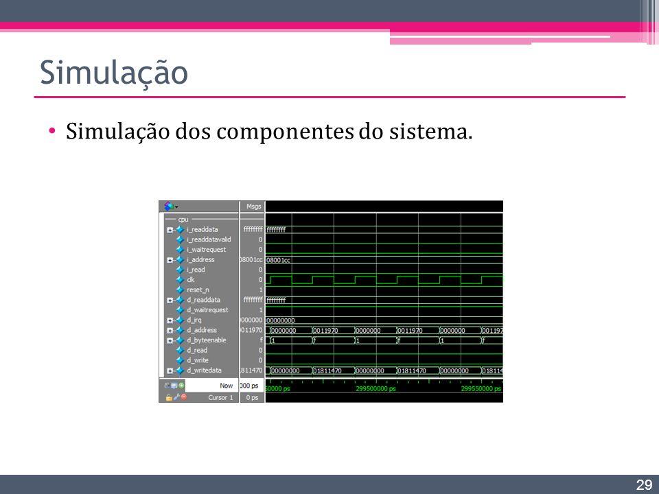 Simulação Simulação dos componentes do sistema. 29