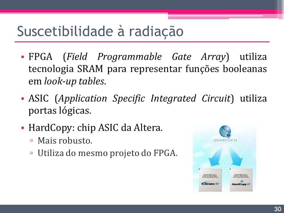 Suscetibilidade à radiação FPGA (Field Programmable Gate Array) utiliza tecnologia SRAM para representar funções booleanas em look-up tables. ASIC (Ap