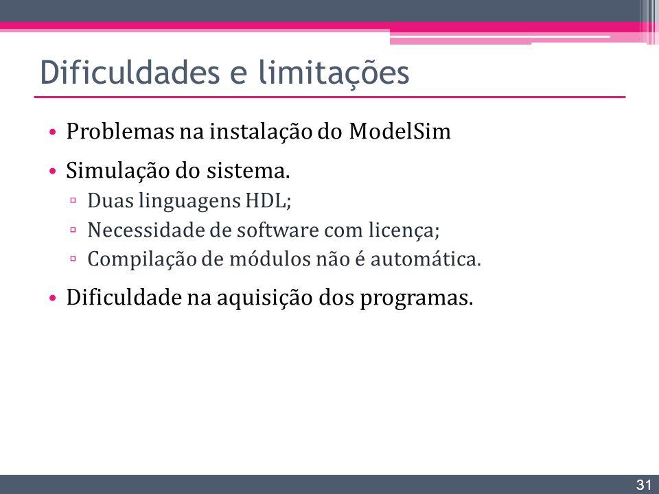 Dificuldades e limitações Problemas na instalação do ModelSim Simulação do sistema. Duas linguagens HDL; Necessidade de software com licença; Compilaç