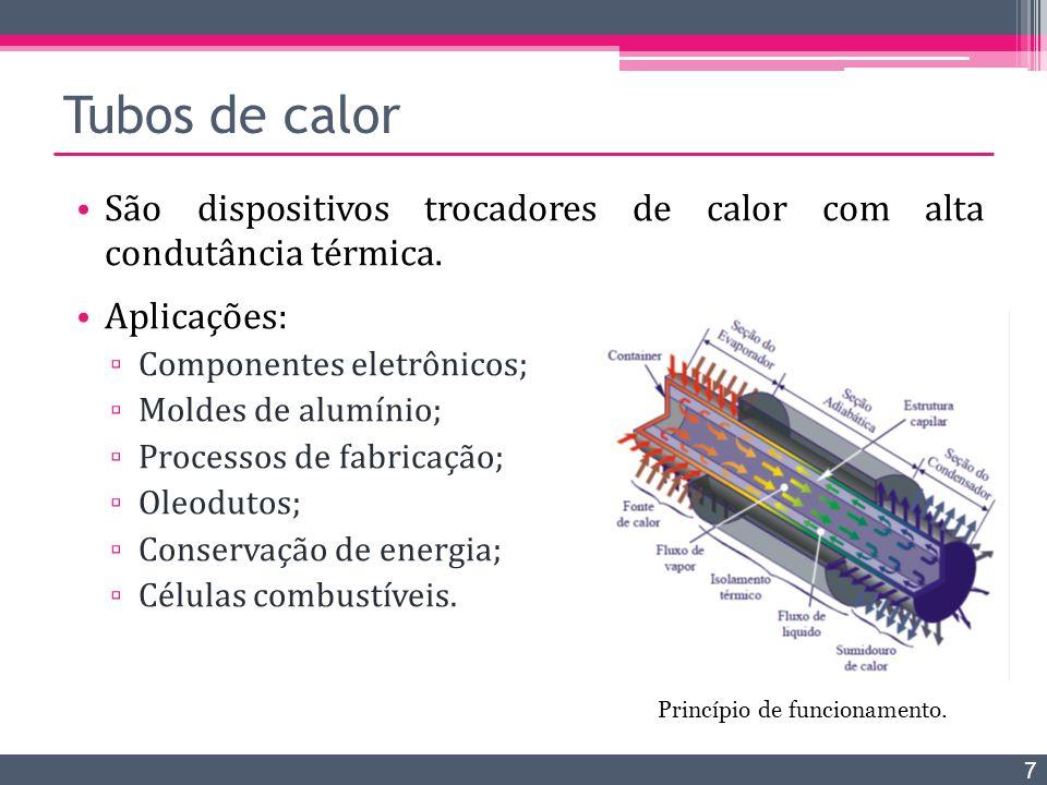 Tubos de calor São dispositivos trocadores de calor com alta condutância térmica. Aplicações: Componentes eletrônicos; Moldes de alumínio; Processos d