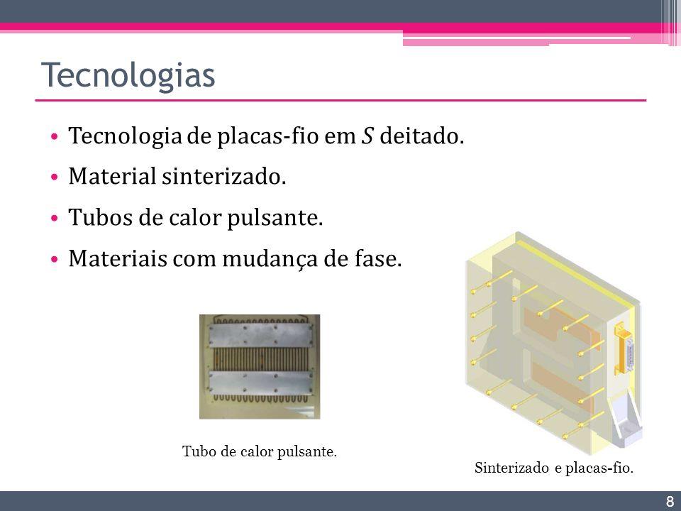 Tecnologias Tecnologia de placas-fio em S deitado. Material sinterizado. Tubos de calor pulsante. Materiais com mudança de fase. 8 Tubo de calor pulsa