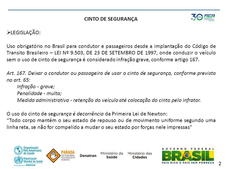 CINTO DE SEGURANÇA LEGISLAÇÃO: Uso obrigatório no Brasil para condutor e passageiros desde a implantação do Código de Transito Brasileiro – LEI Nº 9.5